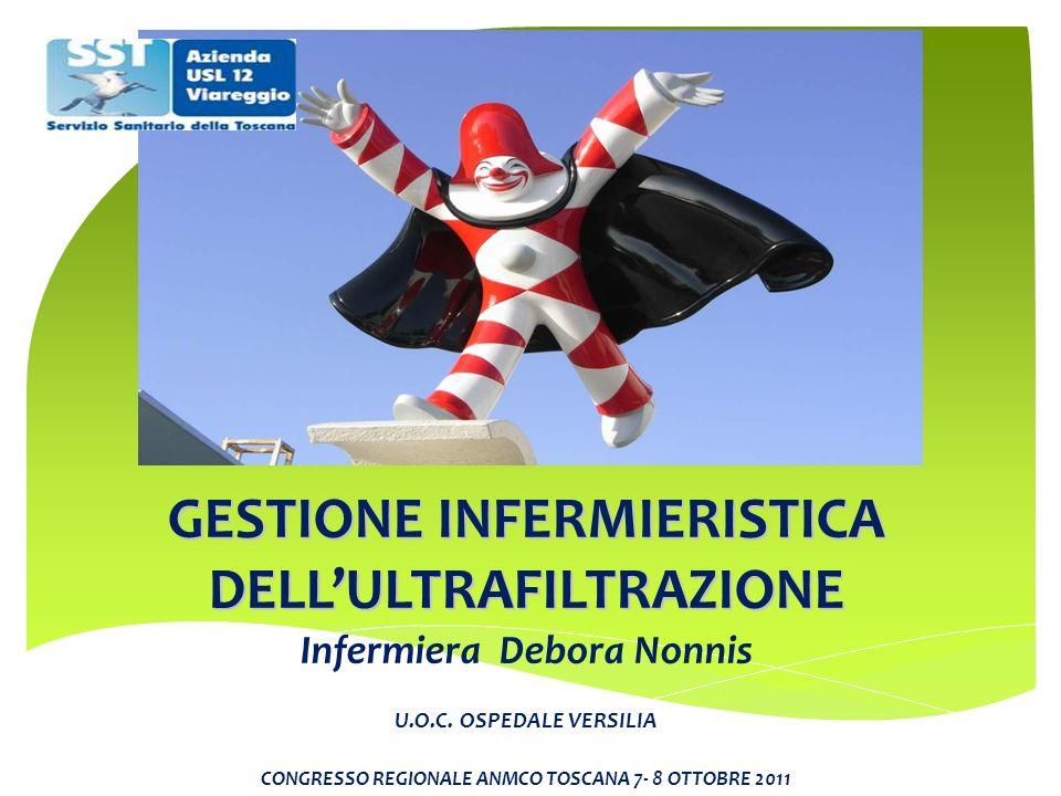 GESTIONE INFERMIERISTICA DELLULTRAFILTRAZIONE Infermiera Debora Nonnis U.O.C. OSPEDALE VERSILIA CONGRESSO REGIONALE ANMCO TOSCANA 7- 8 OTTOBRE 2011