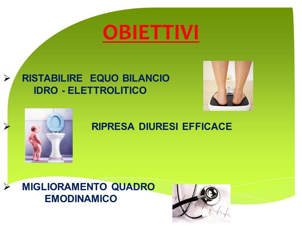OBIETTIVI RISTABILIRE EQUO BILANCIO IDRO - ELETTROLITICO RIPRESA DIURESI EFFICACE MIGLIORAMENTO QUADRO EMODINAMICO