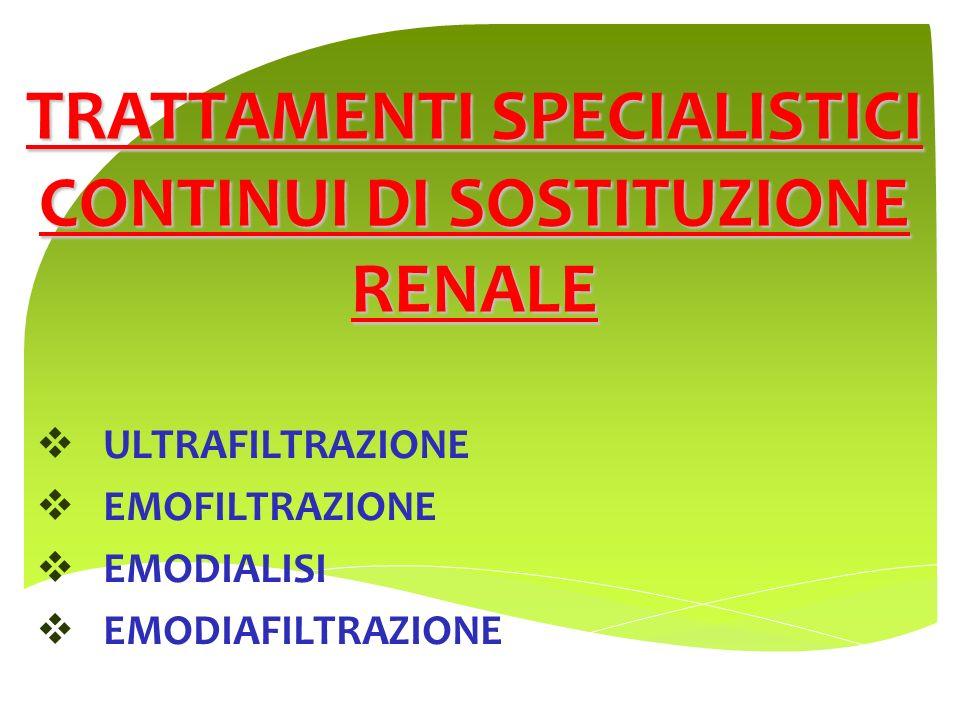 ULTRAFILTRAZIONE EMOFILTRAZIONE EMODIALISI EMODIAFILTRAZIONE TRATTAMENTI SPECIALISTICI CONTINUI DI SOSTITUZIONE RENALE