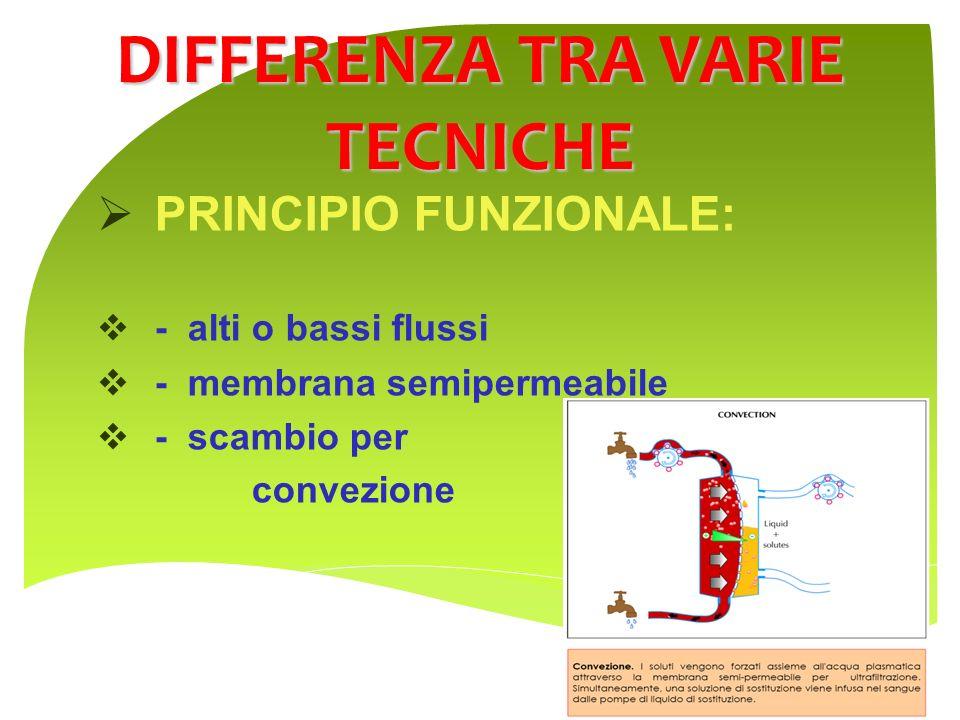 PRINCIPIO FUNZIONALE: - alti o bassi flussi - membrana semipermeabile - scambio per convezione DIFFERENZA TRA VARIE TECNICHE