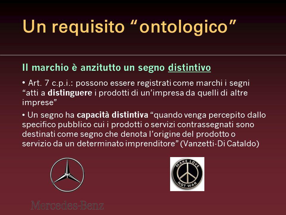 Marchio italiano - Procedimento di registrazione Deposito: La domanda di marchio deve essere accompagnata dallesemplare del marchio e deve contenere l