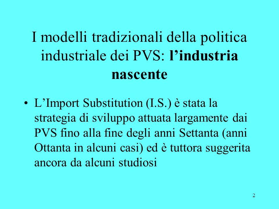 2 I modelli tradizionali della politica industriale dei PVS: lindustria nascente LImport Substitution (I.S.) è stata la strategia di sviluppo attuata largamente dai PVS fino alla fine degli anni Settanta (anni Ottanta in alcuni casi) ed è tuttora suggerita ancora da alcuni studiosi