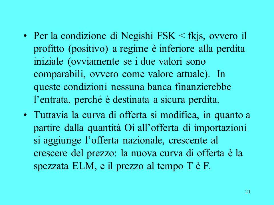 21 Per la condizione di Negishi FSK < fkjs, ovvero il profitto (positivo) a regime è inferiore alla perdita iniziale (ovviamente se i due valori sono comparabili, ovvero come valore attuale).