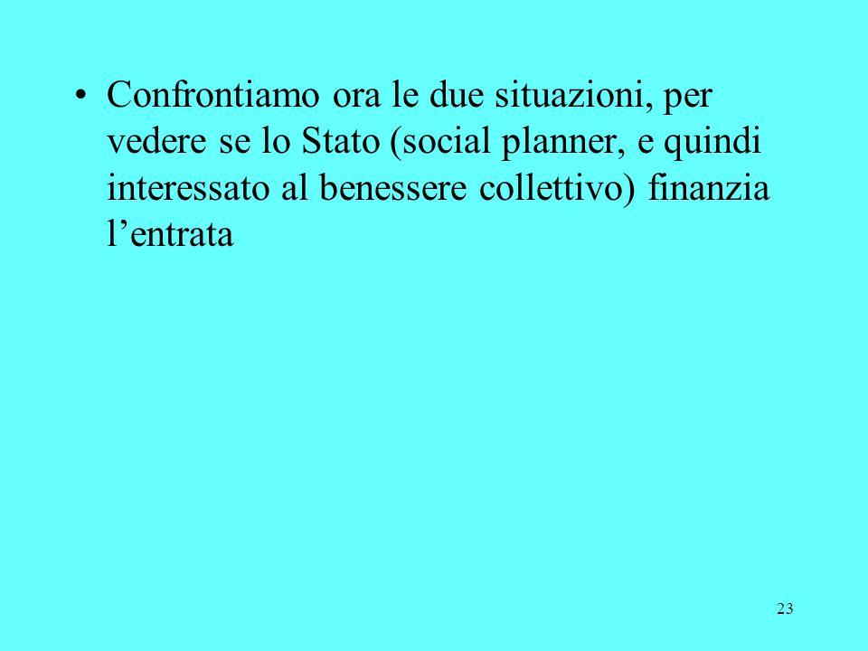 23 Confrontiamo ora le due situazioni, per vedere se lo Stato (social planner, e quindi interessato al benessere collettivo) finanzia lentrata