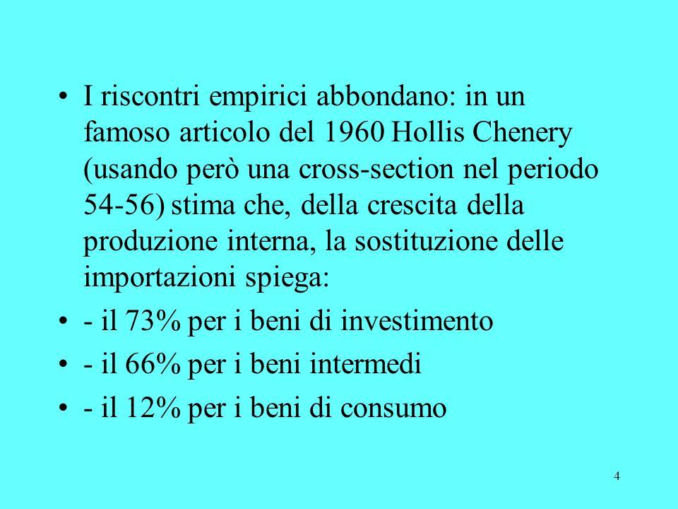 4 I riscontri empirici abbondano: in un famoso articolo del 1960 Hollis Chenery (usando però una cross-section nel periodo 54-56) stima che, della crescita della produzione interna, la sostituzione delle importazioni spiega: - il 73% per i beni di investimento - il 66% per i beni intermedi - il 12% per i beni di consumo