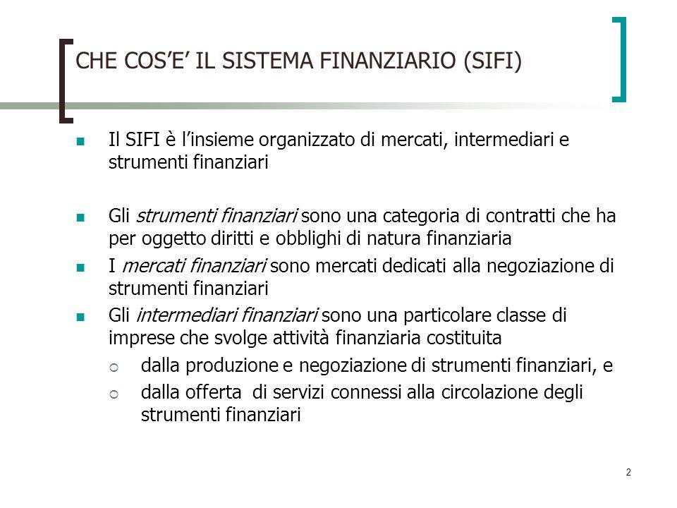 2 CHE COSE IL SISTEMA FINANZIARIO (SIFI) Il SIFI è linsieme organizzato di mercati, intermediari e strumenti finanziari Gli strumenti finanziari sono