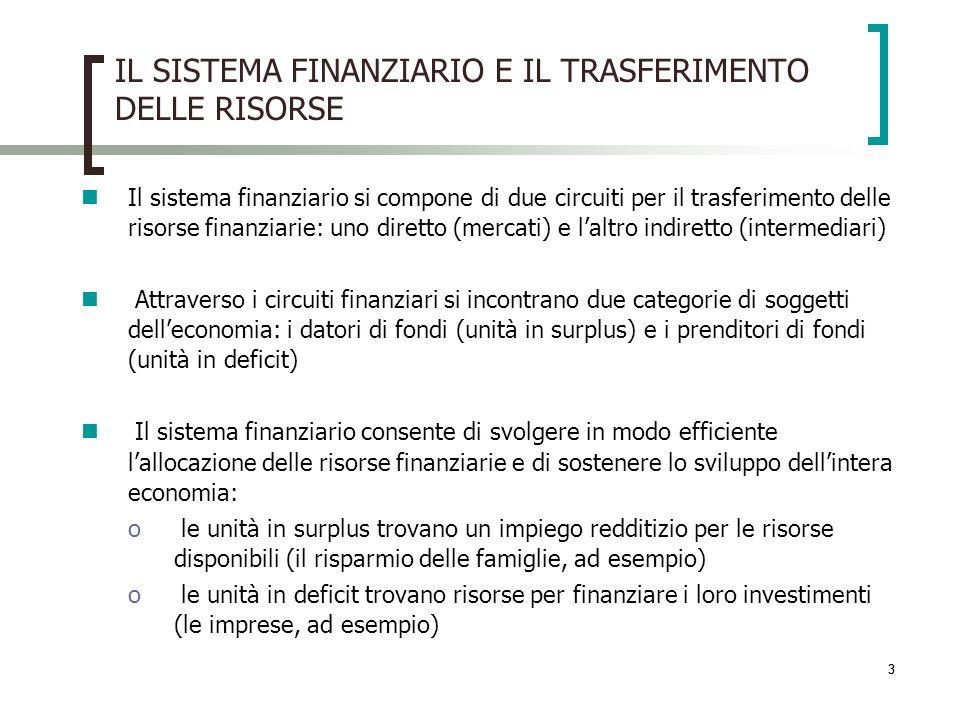 33 IL SISTEMA FINANZIARIO E IL TRASFERIMENTO DELLE RISORSE Il sistema finanziario si compone di due circuiti per il trasferimento delle risorse finanz