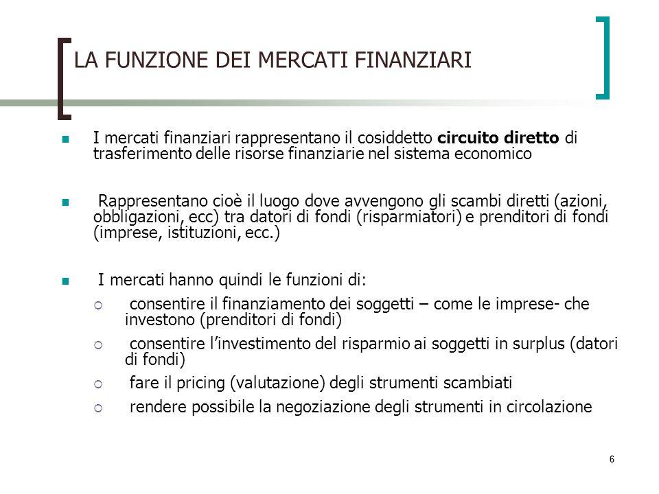 66 LA FUNZIONE DEI MERCATI FINANZIARI I mercati finanziari rappresentano il cosiddetto circuito diretto di trasferimento delle risorse finanziarie nel