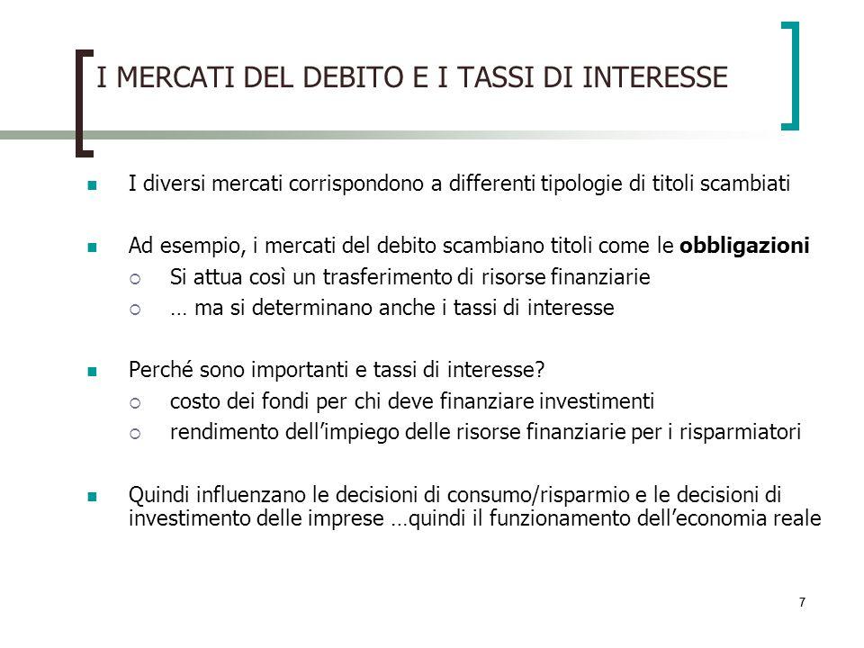 88 I MERCATI DEL DEBITO Gli emittenti principali sono Gli stati sovrani Gli enti della pubblica amministrazione Le società (comprese le istituzioni finanziarie) Gli investitori comprendono I soggetti privati (famiglie) Direttamente Indirettamente (tramite strumenti come i Fondi comuni) Istituzioni finanziarie