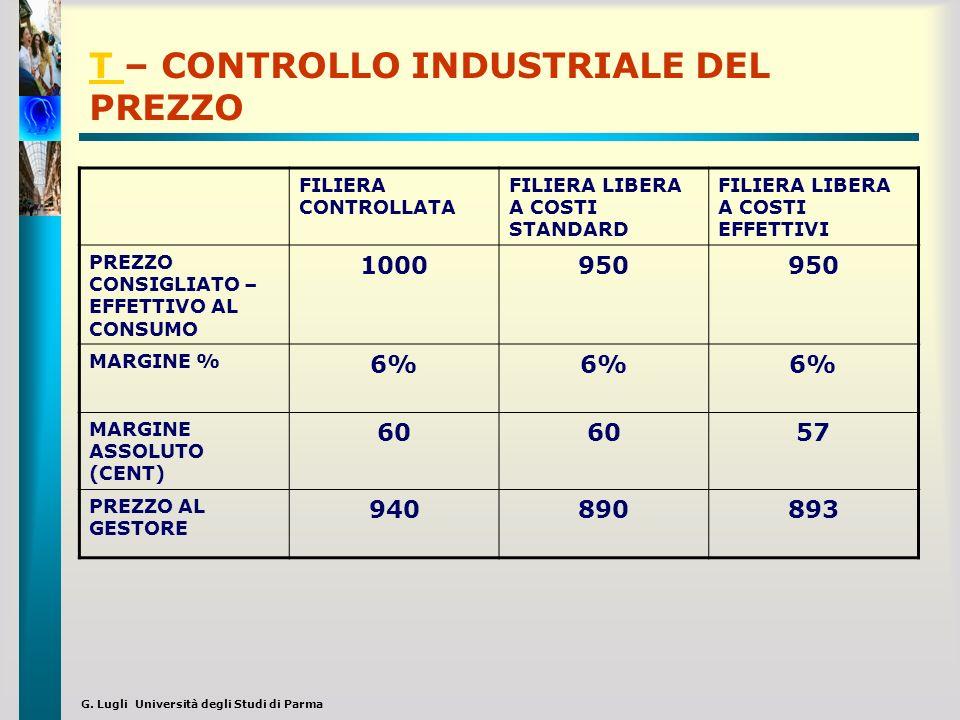 G. Lugli Università degli Studi di Parma T T – CONTROLLO INDUSTRIALE DEL PREZZO FILIERA CONTROLLATA FILIERA LIBERA A COSTI STANDARD FILIERA LIBERA A C