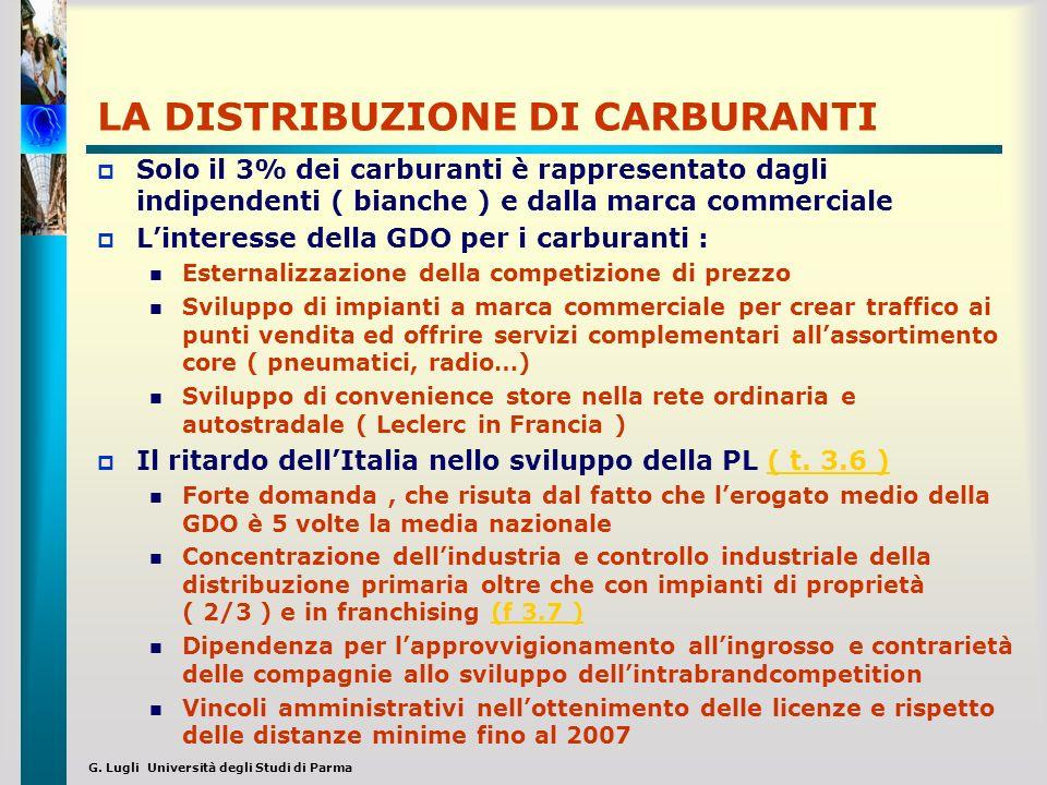 G. Lugli Università degli Studi di Parma LA DISTRIBUZIONE DI CARBURANTI Solo il 3% dei carburanti è rappresentato dagli indipendenti ( bianche ) e dal