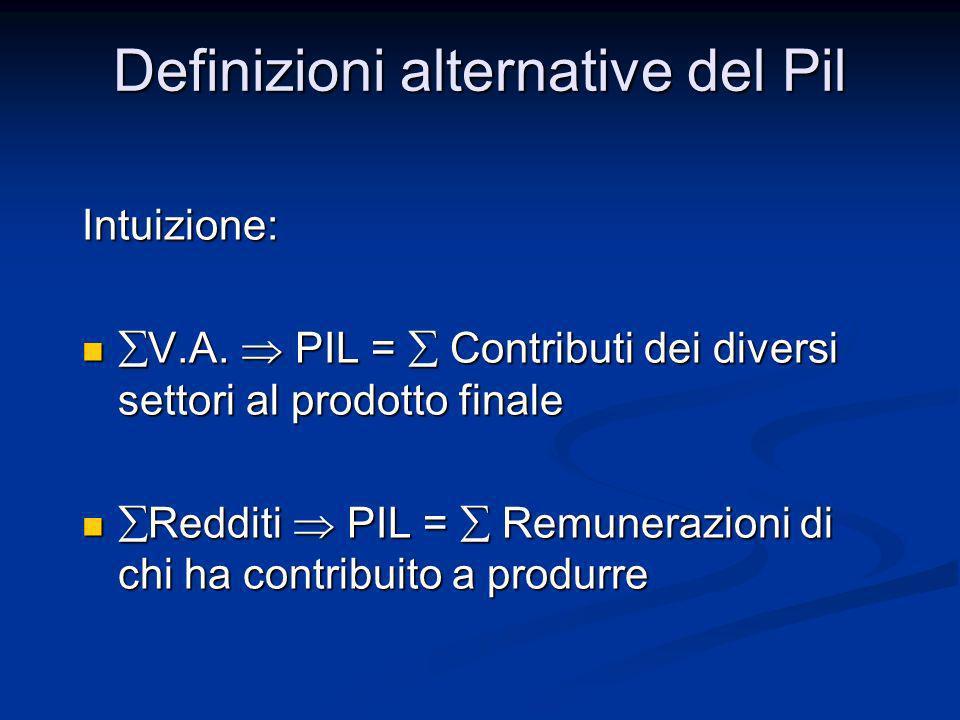 Intuizione: V.A. PIL = Contributi dei diversi settori al prodotto finale V.A. PIL = Contributi dei diversi settori al prodotto finale Redditi PIL = Re