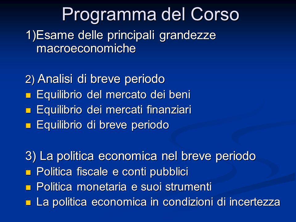 Programma del Corso Programma del Corso 1)Esame delle principali grandezze macroeconomiche 2) Analisi di breve periodo Equilibrio del mercato dei beni