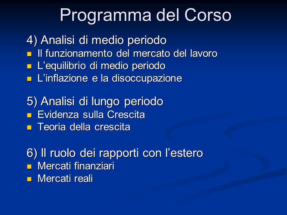 Programma del Corso 4) Analisi di medio periodo Il funzionamento del mercato del lavoro Il funzionamento del mercato del lavoro Lequilibrio di medio p