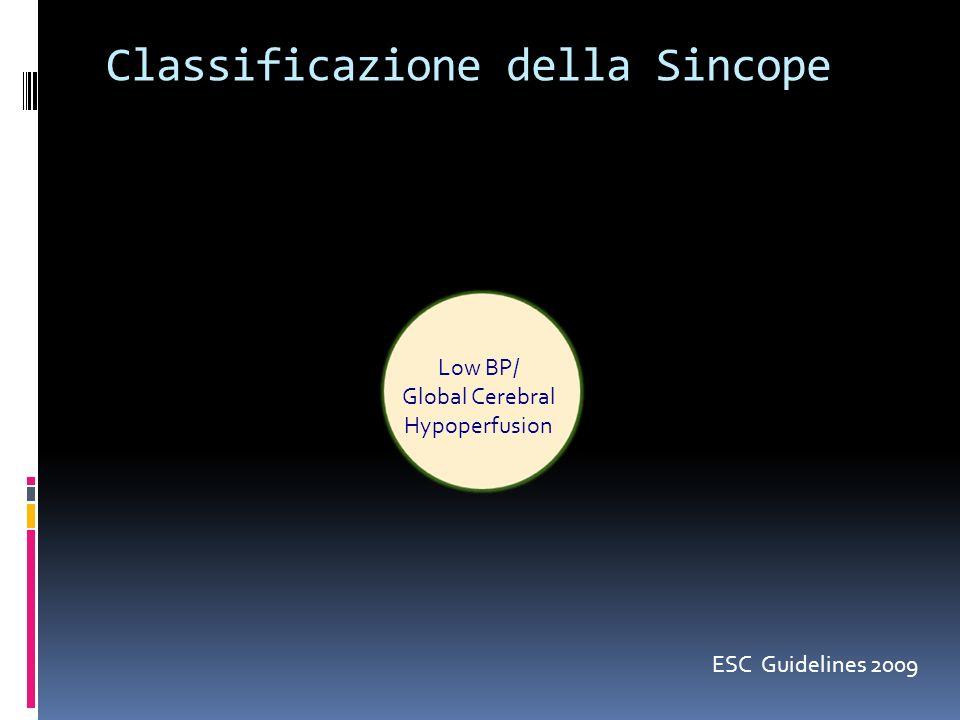 Classificazione della Sincope Low BP/ Global Cerebral Hypoperfusion ESC Guidelines 2009