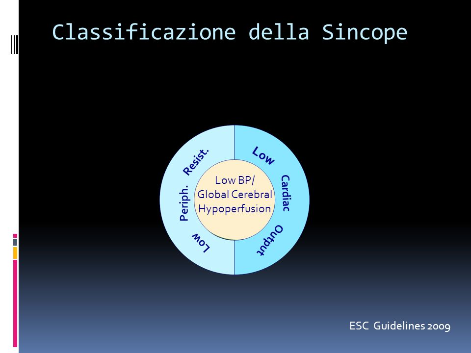 Classificazione della Sincope Resist. Low BP/ Global Cerebral Hypoperfusion ESC Guidelines 2009 Low Cardiac Output