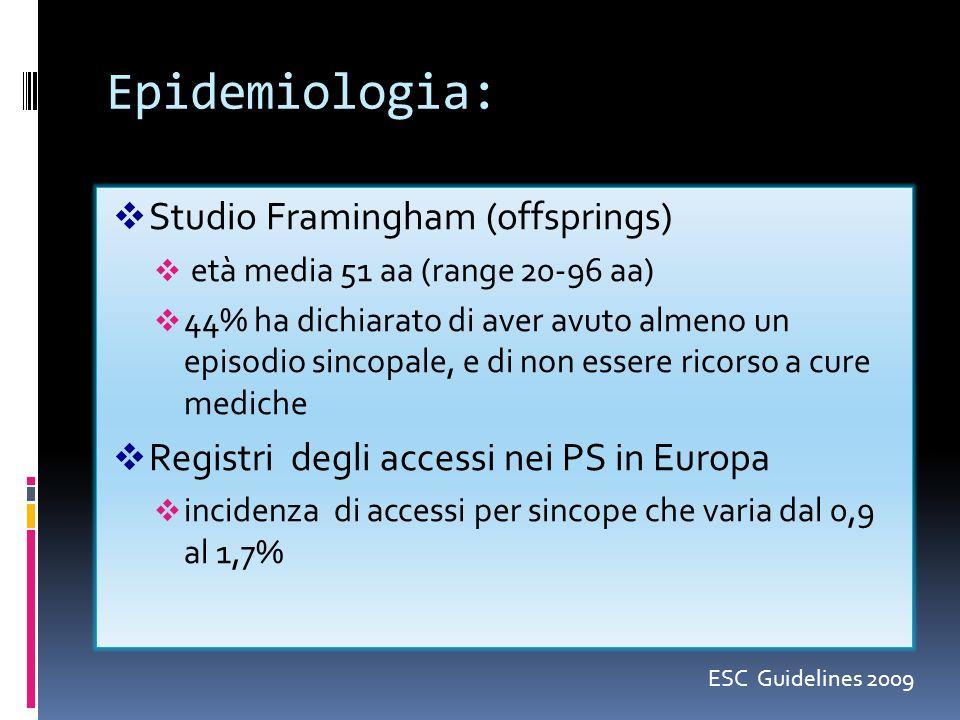 Epidemiologia: Studio Framingham (offsprings) età media 51 aa (range 20-96 aa) 44% ha dichiarato di aver avuto almeno un episodio sincopale, e di non essere ricorso a cure mediche Registri degli accessi nei PS in Europa incidenza di accessi per sincope che varia dal 0,9 al 1,7% ESC Guidelines 2009