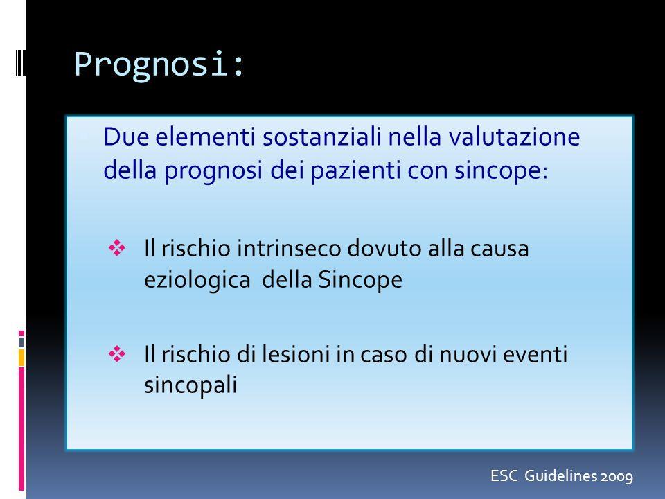 Prognosi: Due elementi sostanziali nella valutazione della prognosi dei pazienti con sincope: Il rischio intrinseco dovuto alla causa eziologica della Sincope Il rischio di lesioni in caso di nuovi eventi sincopali ESC Guidelines 2009