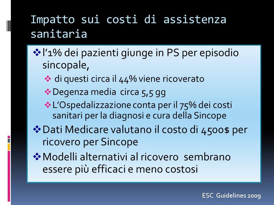 Impatto sui costi di assistenza sanitaria l1% dei pazienti giunge in PS per episodio sincopale, di questi circa il 44% viene ricoverato Degenza media