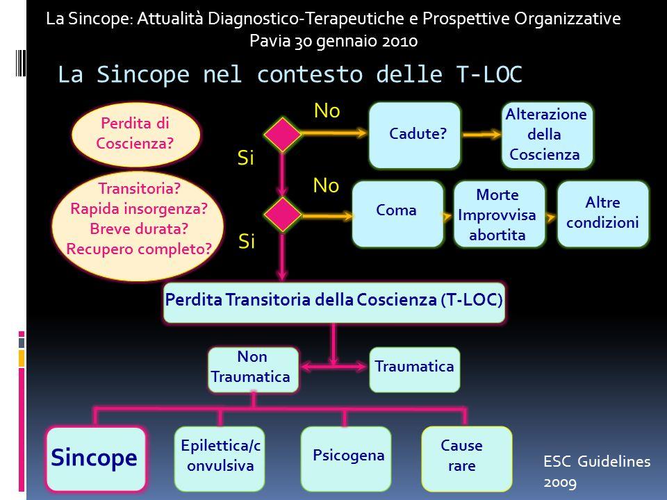 La Sincope nel contesto delle T-LOC La Sincope: Attualità Diagnostico-Terapeutiche e Prospettive Organizzative Pavia 30 gennaio 2010 ESC Guidelines 2009 Perdita di Coscienza.
