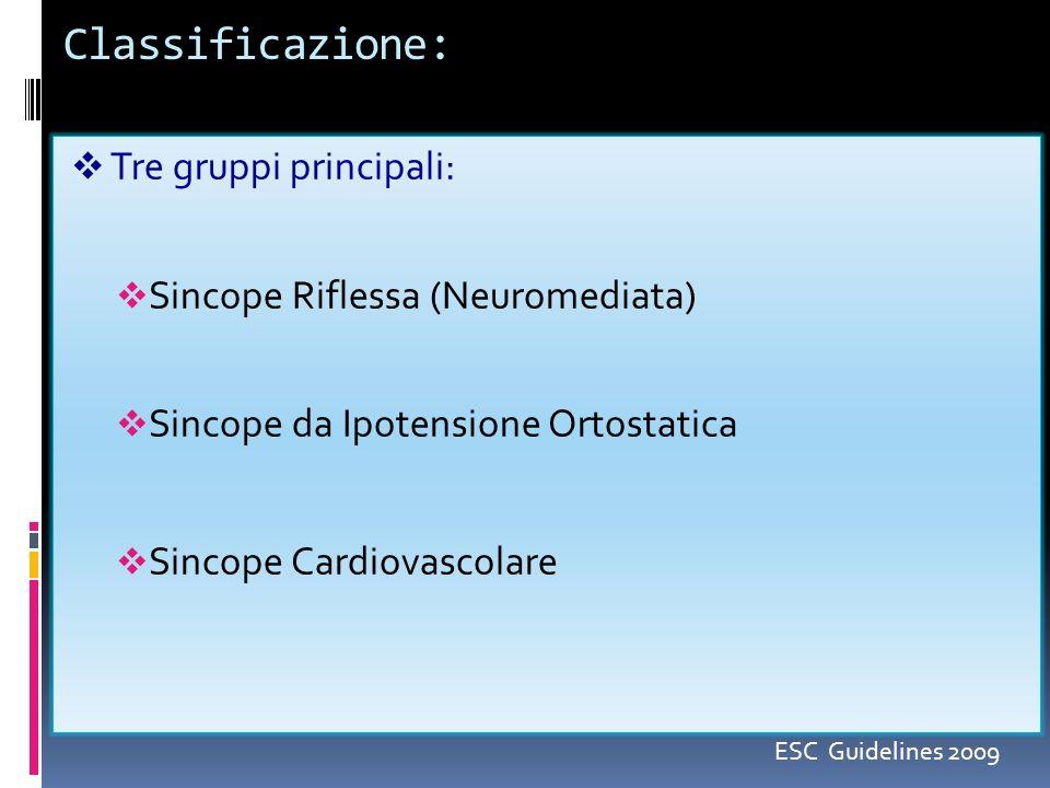 Classificazione: Tre gruppi principali: Sincope Riflessa (Neuromediata) Sincope da Ipotensione Ortostatica Sincope Cardiovascolare ESC Guidelines 2009