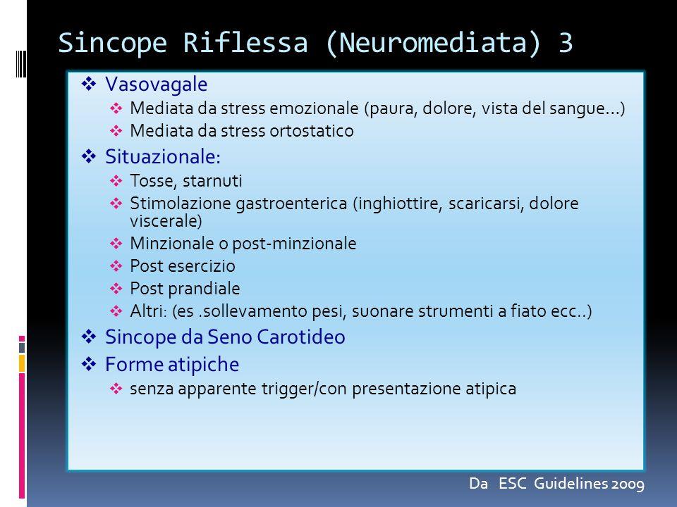 Fisiopatologia: Sincope Riflessa (neuromediata) A: Sincope riflessa (forma mista) neuromediata in giovane di 31 aa al Tilting Test Rapida caduta di Pressione arteriosa (BP) e frequenza cardiaca (HR) VarheydenBet al Clin.