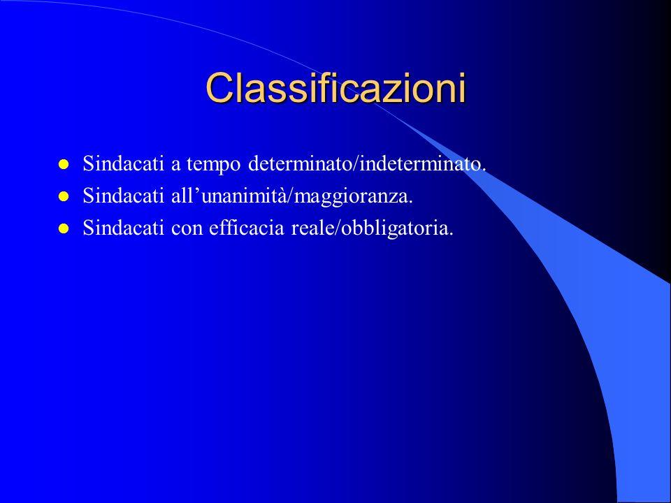 Classificazioni l Sindacati a tempo determinato/indeterminato. l Sindacati allunanimità/maggioranza. l Sindacati con efficacia reale/obbligatoria.