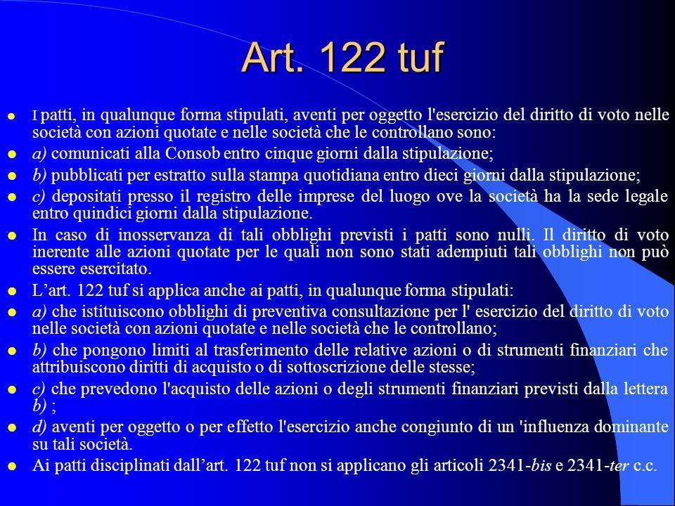 Art. 122 tuf l I patti, in qualunque forma stipulati, aventi per oggetto l'esercizio del diritto di voto nelle società con azioni quotate e nelle soci