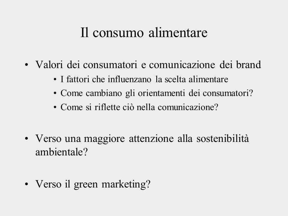 Il consumo alimentare Valori dei consumatori e comunicazione dei brand I fattori che influenzano la scelta alimentare Come cambiano gli orientamenti d