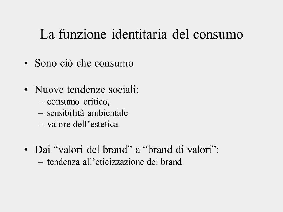 La funzione identitaria del consumo Sono ciò che consumo Nuove tendenze sociali: –consumo critico, –sensibilità ambientale –valore dellestetica Dai va