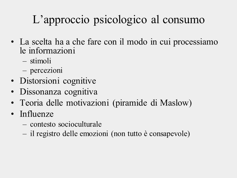 Lapproccio psicologico al consumo La scelta ha a che fare con il modo in cui processiamo le informazioni –stimoli –percezioni Distorsioni cognitive Di