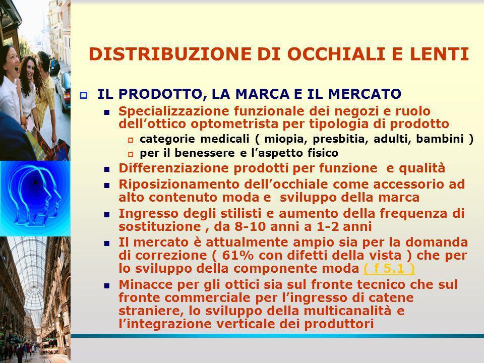 DISTRIBUZIONE DI OCCHIALI E LENTI IL PRODOTTO, LA MARCA E IL MERCATO Specializzazione funzionale dei negozi e ruolo dellottico optometrista per tipolo