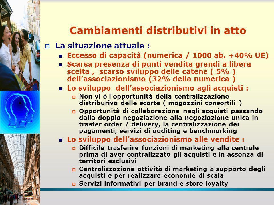 Cambiamenti distributivi in atto La situazione attuale : Eccesso di capacità (numerica / 1000 ab. +40% UE) Scarsa presenza di punti vendita grandi a l