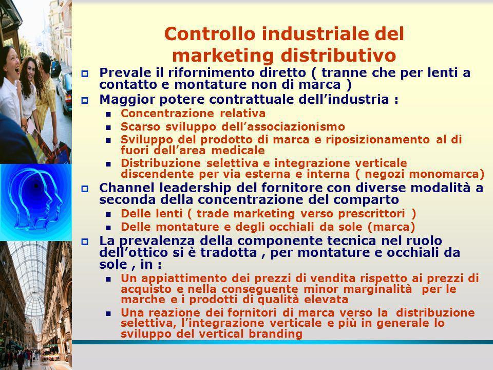 Controllo industriale del marketing distributivo Prevale il rifornimento diretto ( tranne che per lenti a contatto e montature non di marca ) Maggior