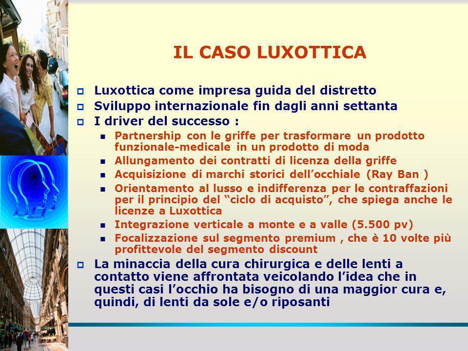 IL CASO LUXOTTICA Luxottica come impresa guida del distretto Sviluppo internazionale fin dagli anni settanta I driver del successo : Partnership con l