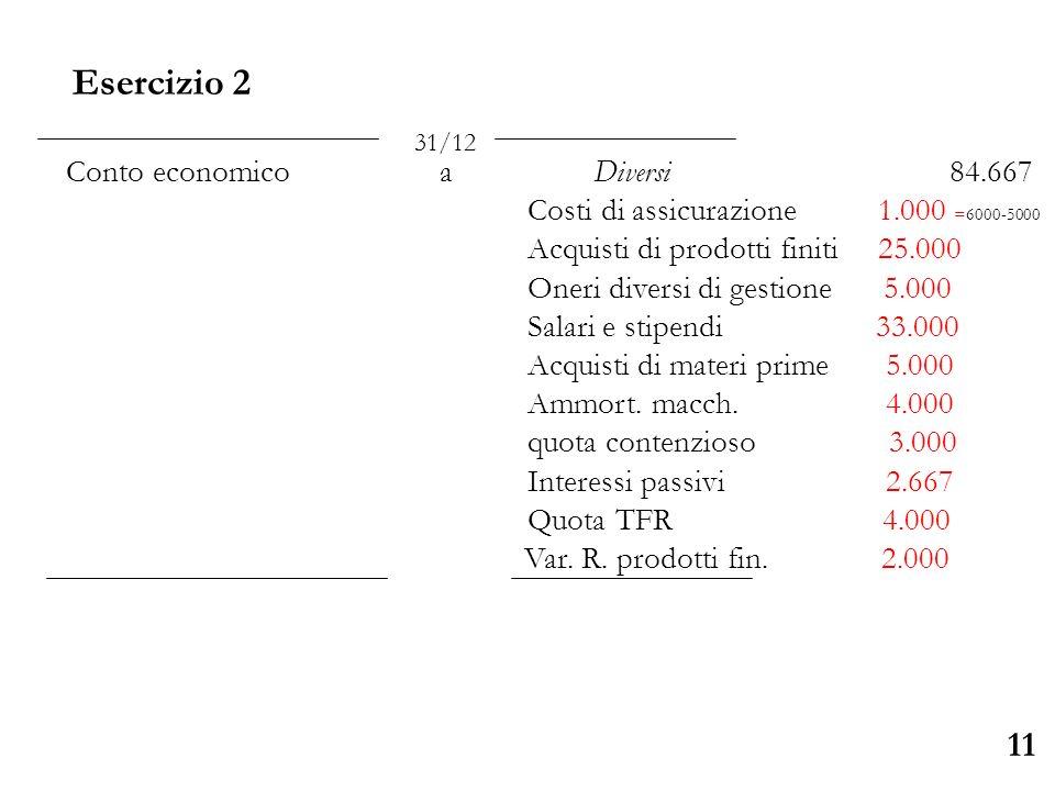 Università degli Studi di Parma 11 31/12 Conto economicoaDiversi 84.667 Costi di assicurazione 1.000 =6000-5000 Acquisti di prodotti finiti 25.000 One
