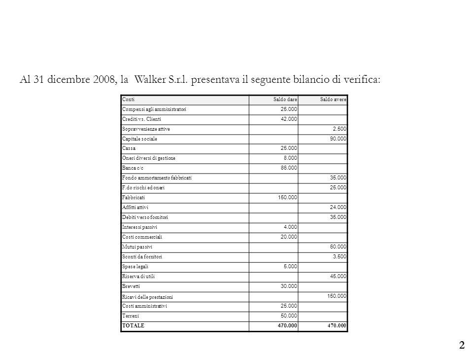 Università degli Studi di Parma 2 Al 31 dicembre 2008, la Walker S.r.l. presentava il seguente bilancio di verifica: ContiSaldo dareSaldo avere Compen