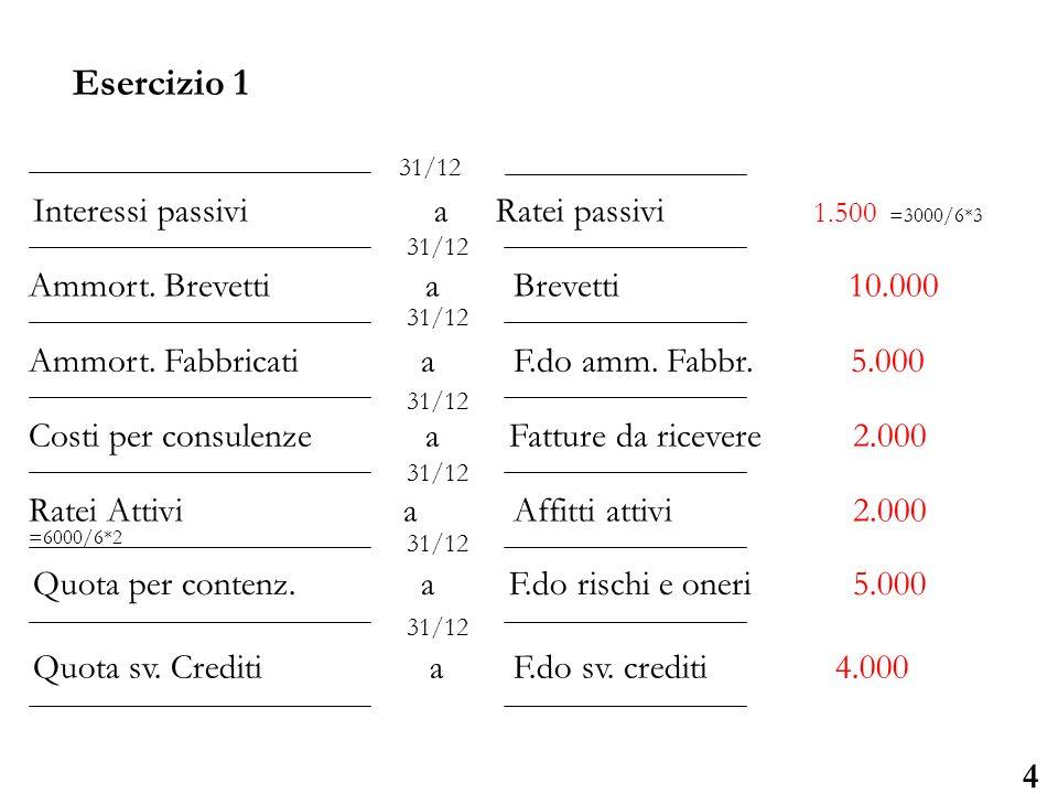 Università degli Studi di Parma 4 Interessi passivi aRatei passivi 1.500 =3000/6*3 Ammort. Brevetti a Brevetti 10.000 Ammort. Fabbricati a F.do amm. F