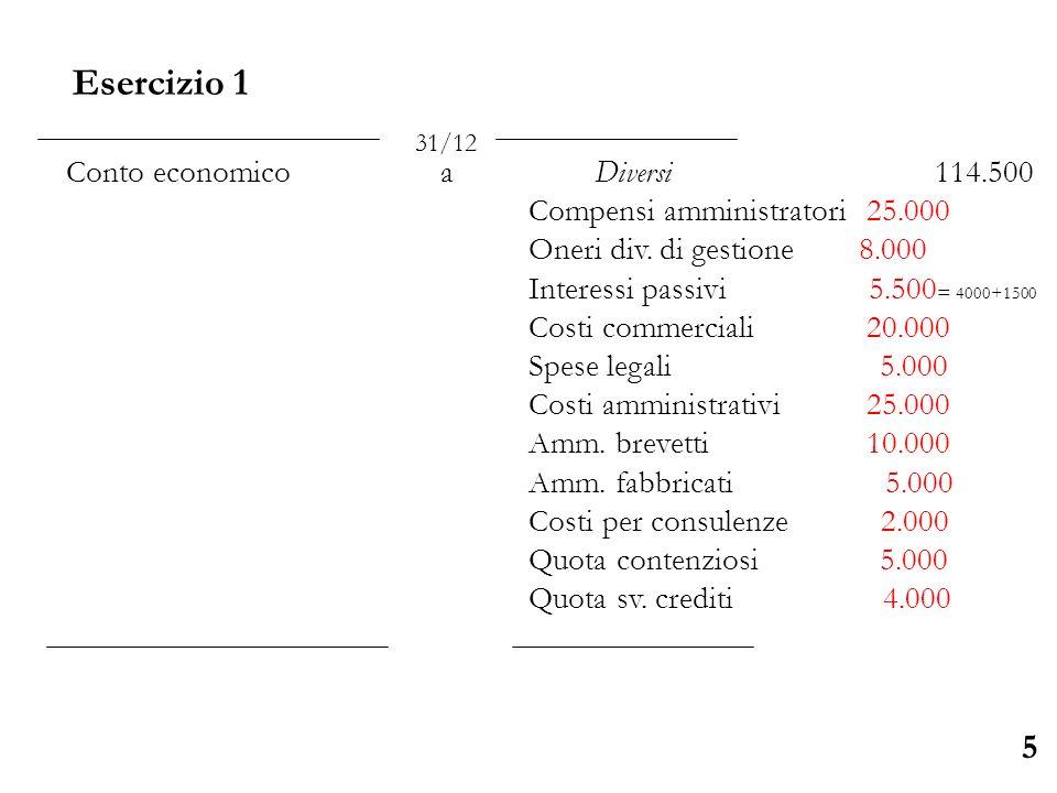 Università degli Studi di Parma 5 31/12 Conto economicoaDiversi 114.500 Compensi amministratori 25.000 Oneri div. di gestione 8.000 Interessi passivi