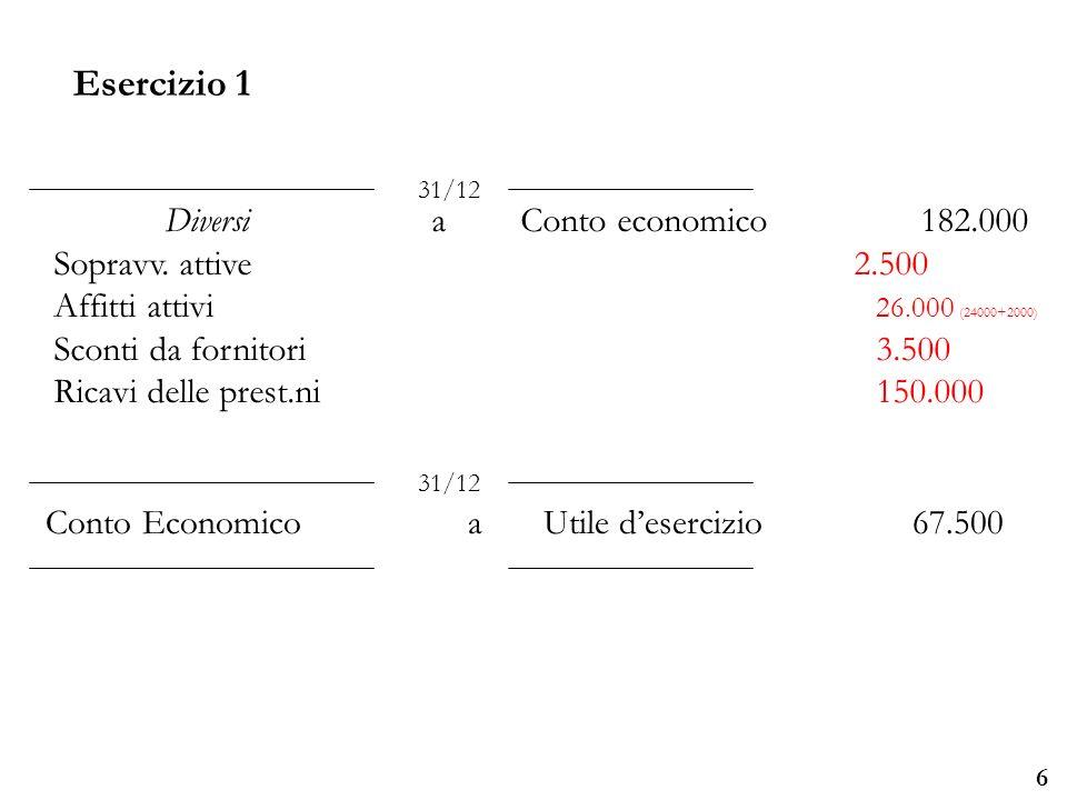 Università degli Studi di Parma 6 DiversiaConto economico 182.000 Sopravv. attive2.500 Affitti attivi 26.000 (24000+2000) Sconti da fornitori 3.500 Ri