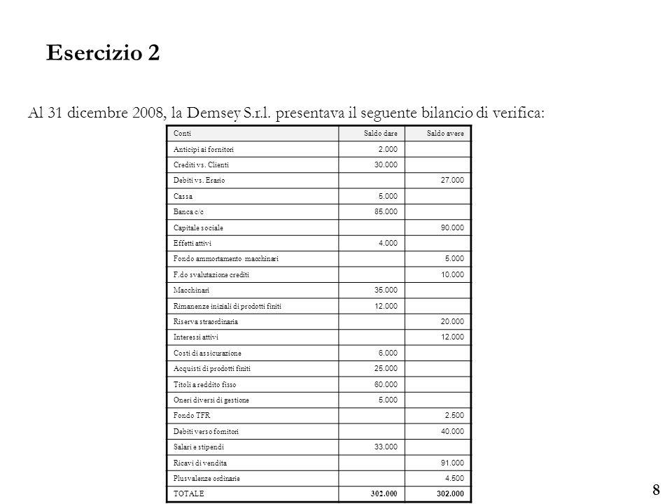 Università degli Studi di Parma 8 Al 31 dicembre 2008, la Demsey S.r.l. presentava il seguente bilancio di verifica: ContiSaldo dareSaldo avere Antici