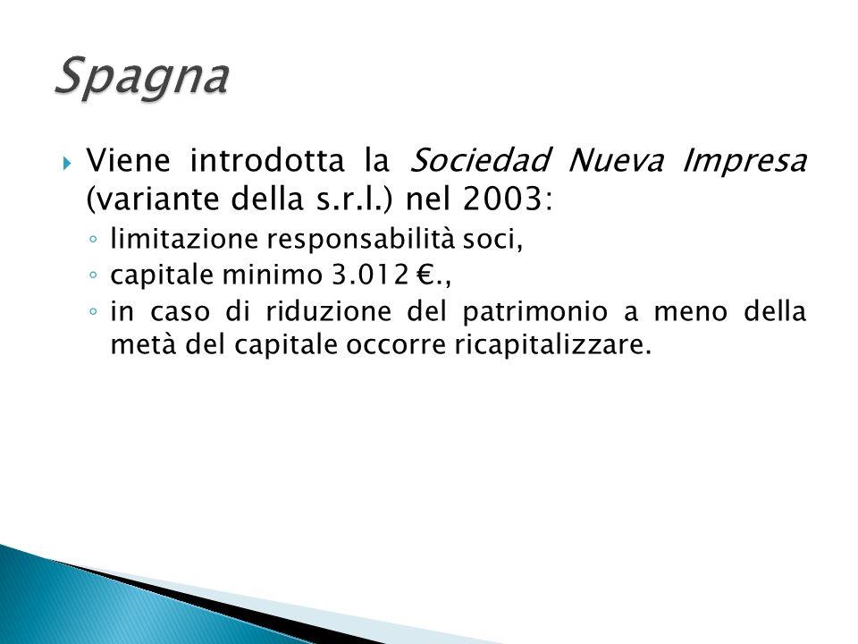 Viene introdotta la Sociedad Nueva Impresa (variante della s.r.l.) nel 2003: limitazione responsabilità soci, capitale minimo 3.012., in caso di riduz