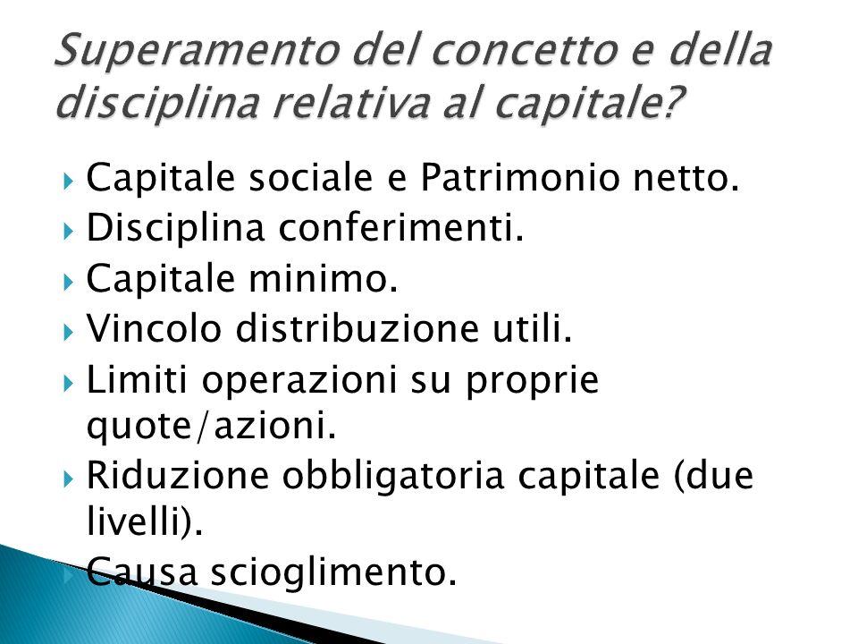 Capitale sociale e Patrimonio netto. Disciplina conferimenti. Capitale minimo. Vincolo distribuzione utili. Limiti operazioni su proprie quote/azioni.