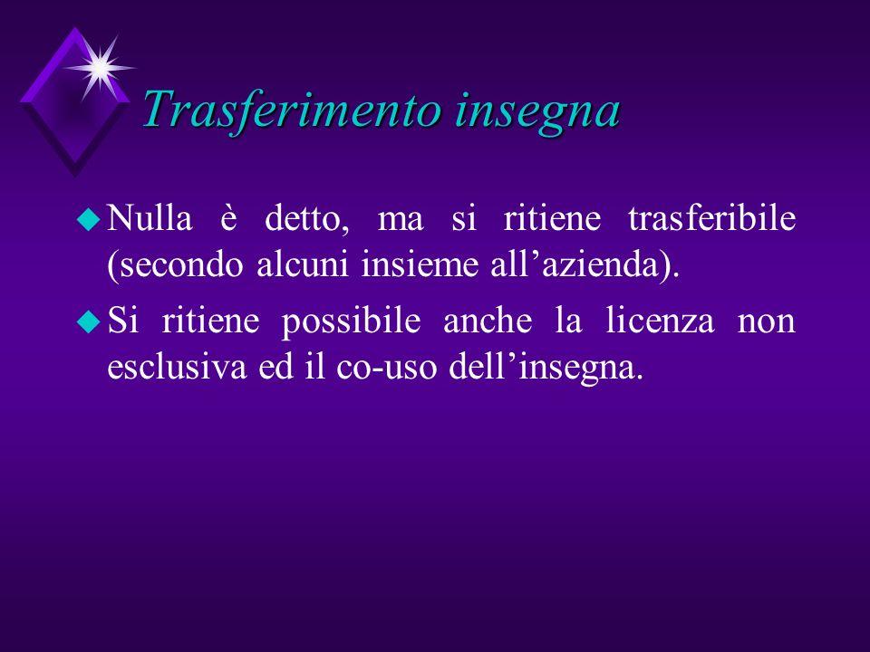 Trasferimento insegna u Nulla è detto, ma si ritiene trasferibile (secondo alcuni insieme allazienda). u Si ritiene possibile anche la licenza non esc