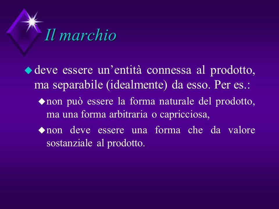 Il marchio u deve essere unentità connessa al prodotto, ma separabile (idealmente) da esso. Per es.: u non può essere la forma naturale del prodotto,