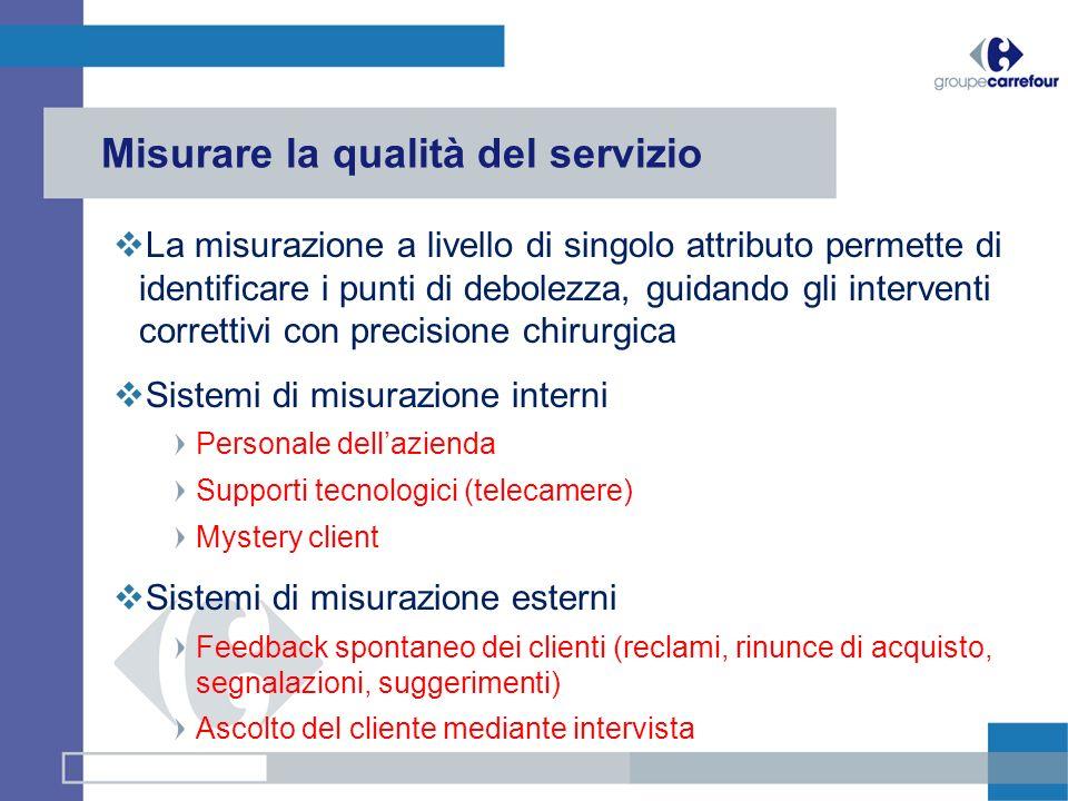Misurare la qualità del servizio La misurazione a livello di singolo attributo permette di identificare i punti di debolezza, guidando gli interventi