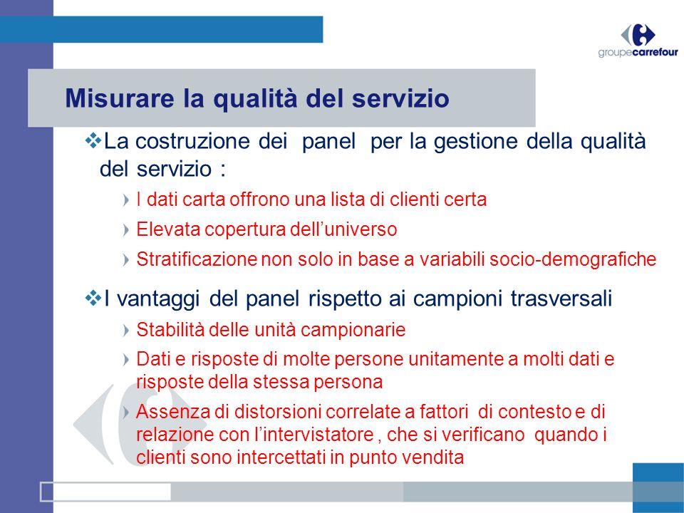 Misurare la qualità del servizio La costruzione dei panel per la gestione della qualità del servizio : I dati carta offrono una lista di clienti certa