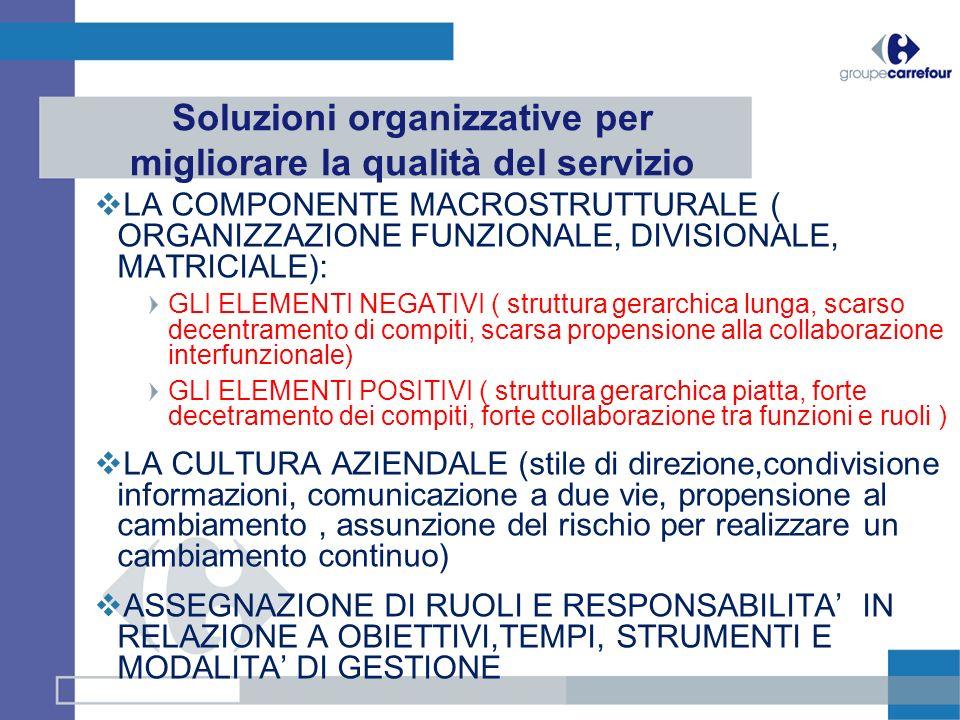 Soluzioni organizzative per migliorare la qualità del servizio LA COMPONENTE MACROSTRUTTURALE ( ORGANIZZAZIONE FUNZIONALE, DIVISIONALE, MATRICIALE): G