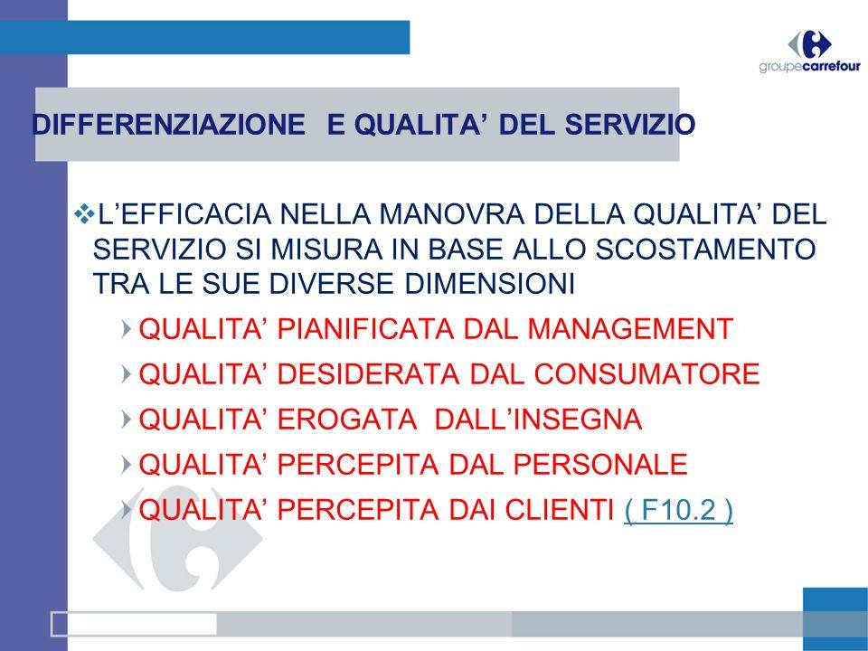 00 00 2006Direction 27 B1 - SVANTAGGIO COMPETITIVO RISPETTO ALLE ALTRE INSEGNE
