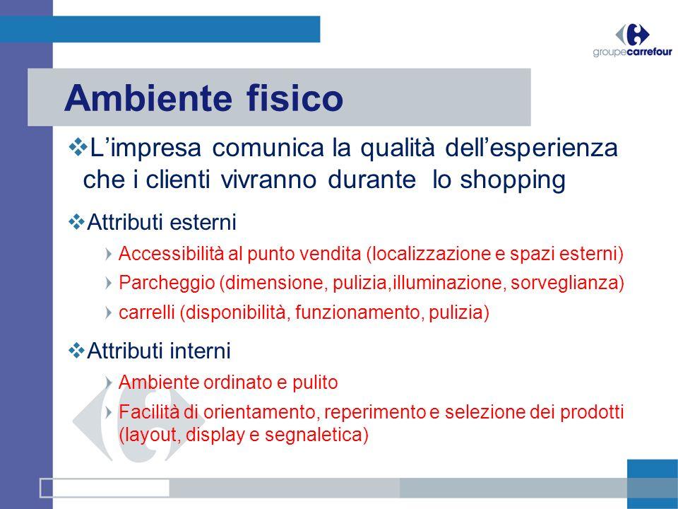 Ambiente fisico Limpresa comunica la qualità dellesperienza che i clienti vivranno durante lo shopping Attributi esterni Accessibilità al punto vendit